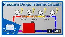 Pressure Drops in Series Circuits